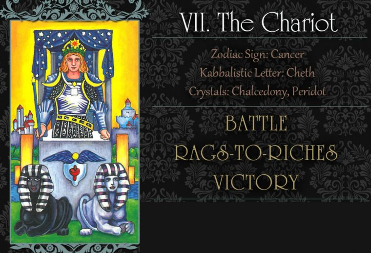 The-Chariot-Tarot-Card-Meanings-Rider-Waite-Tarot-Deck-1280x960-1200x900-760x518