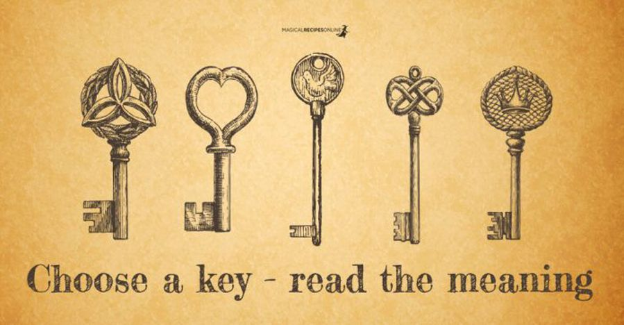 Select a Key, Read the Meaning!