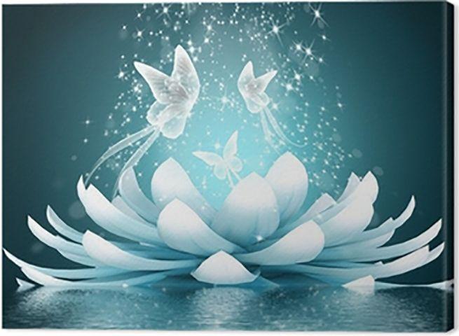 An Angelic Prayer for Inner healing