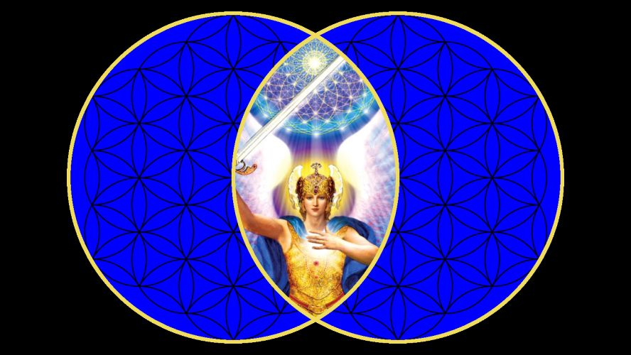 How to Break the Worry Cycle with Archangel Michael