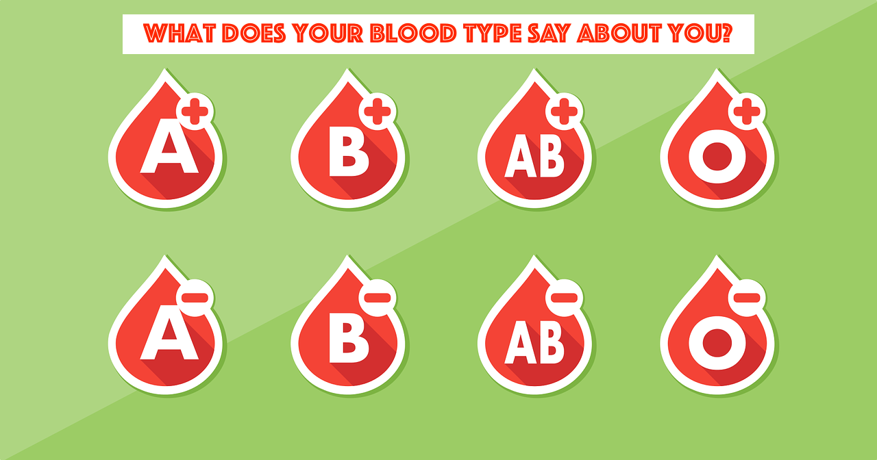 Blood Type Personality Test: What your blood type says about you