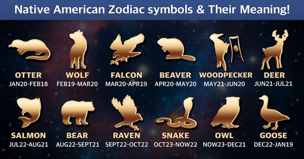 Find Your Native American Zodiac Symbol