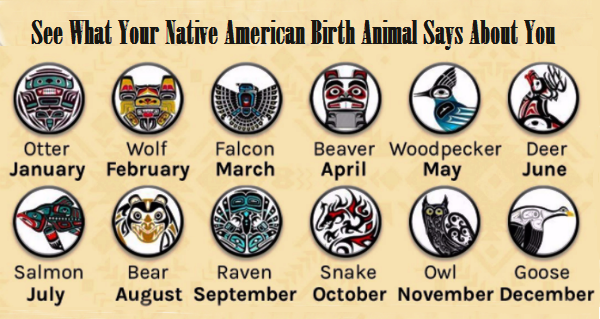 See What Your Native American Birth Symbol Says About You
