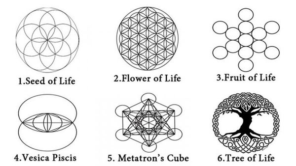 Which One Is Your Sacred Symbol? Pick One and Find Out More About These Blueprints of God!