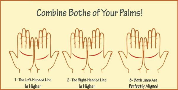 What Your Palm Lines Say​ About Your Love Life And Marriage